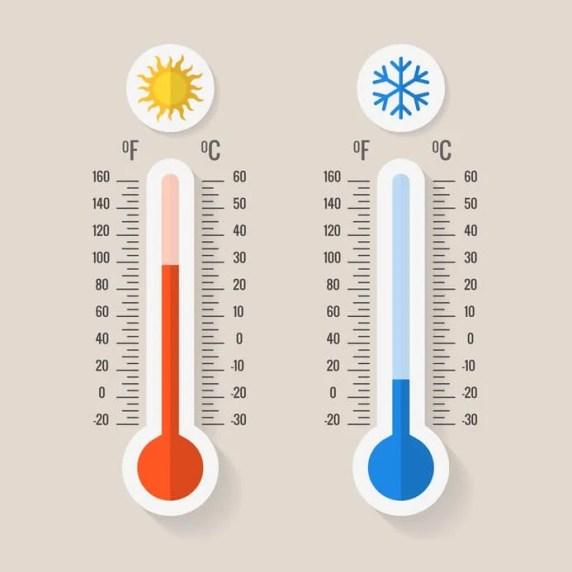 temperatura em orlando - Fahrenheit X Celsius