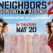Neighbors 2: Sorority Rising (2016) online sa prevodom