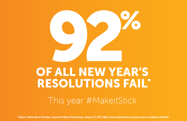 92-of-all-new-year-resolutions-fail