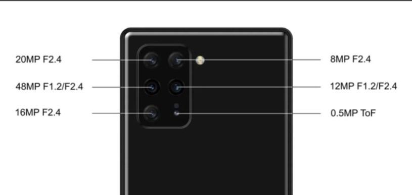 Seis camaras del nuevo Sony Xperia