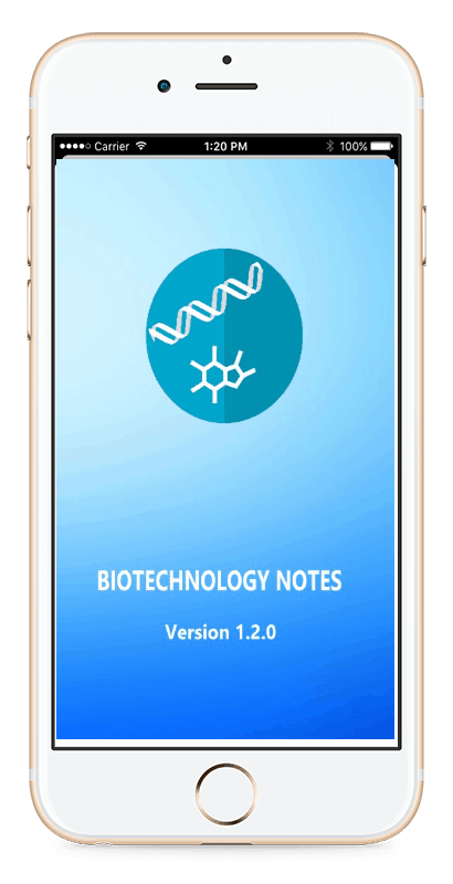 Biotechnology Notes App 1