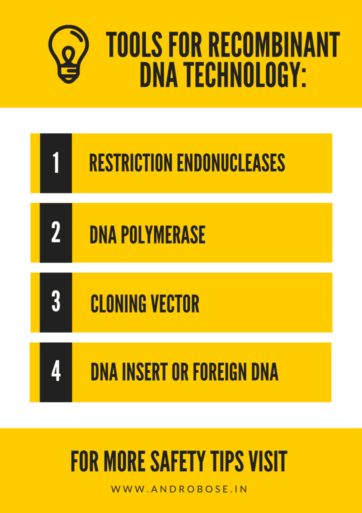 Tools for Recombinant DNA Technology 1