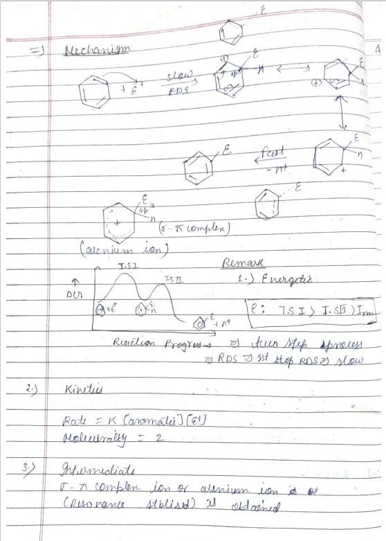 Organic Reaction Mechanism Pdf part-2