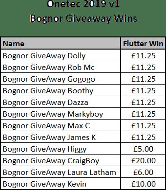 Onetec Amusements 2019 v1 Bognor Giveaway Results