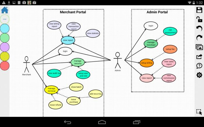 Le Migliori 5 App Per Creare Diagrammi