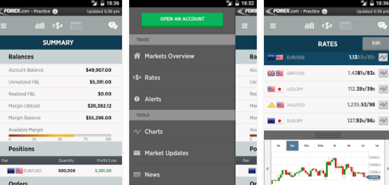 Trading rush binary options brokers review