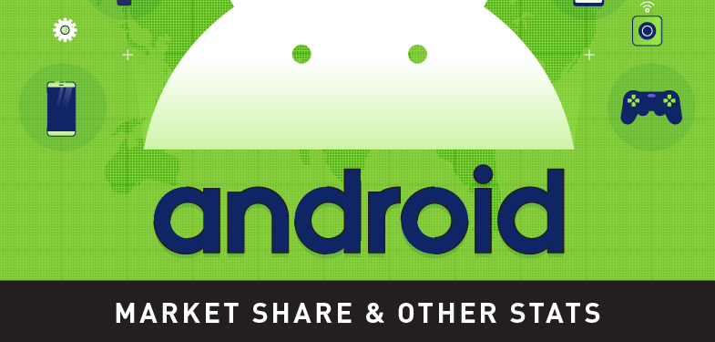 Android Market Share in the US - Infographic