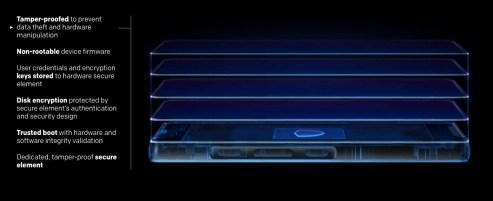 Bittium Tough Mobile 2 Market Release