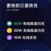 Xaomi Mi 10 Market Release