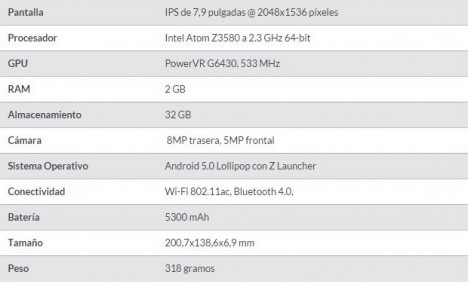 Especificaciones-del-Tablet-de-Nokia