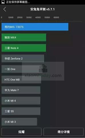 AnTuTu en Xiaomi Mi5
