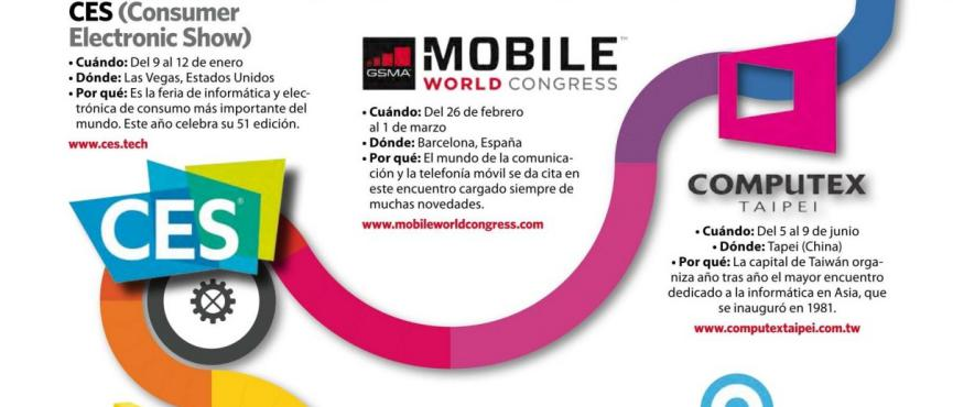 Ferias de Tecnología para Android en todo el año que deberías conocer
