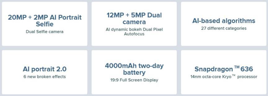 especificaciones Xiaomi Redmi Note 6 Pro