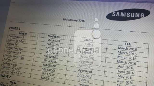 Samsung Device Updates