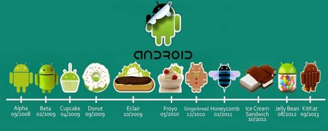 android-trayectory