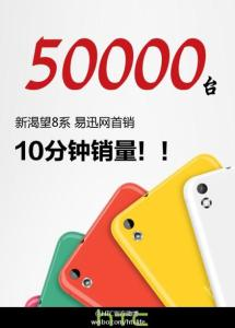 HTC sold 50,000 Desire 816 Units in 10 minutes