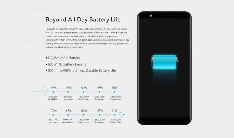 LEAGOO M9 Pré-venda: 20% de desconto na compra do primeiro telefone de orçamento de ecrã inteiro 7