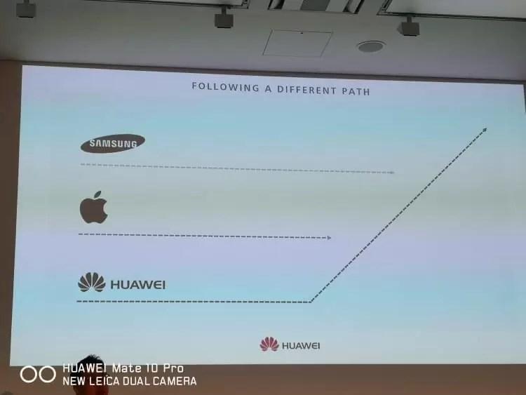 AI e Humanos a visão da Huawei