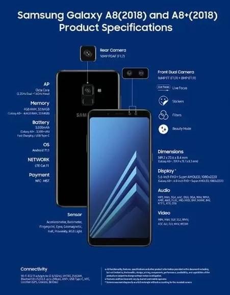 Samsung apresenta o Galaxy A8 (2018) e A8 + (2018) com ecrã infinito e dupla câmera frontal 3