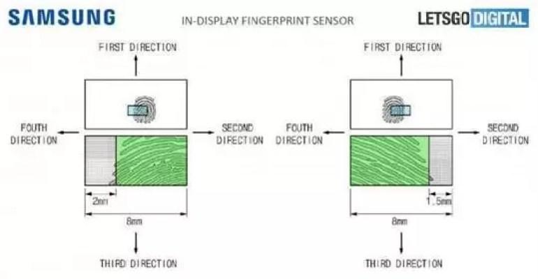 Samsung regista patente de sensor de impressão digital no ecrã 2