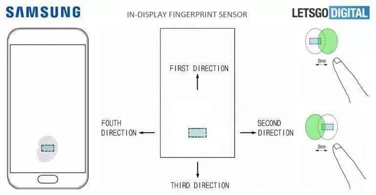 Samsung regista patente de sensor de impressão digital no ecrã 1