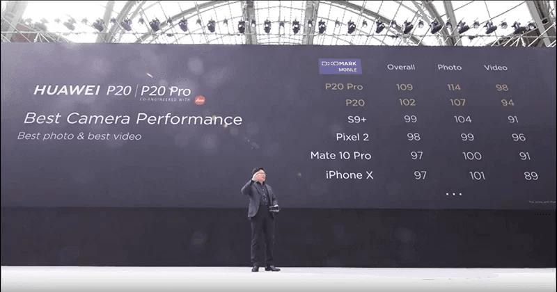 Huawei P20 e P20 Pro são os reis da fotografia com telemóvel segundo a DxOmark image