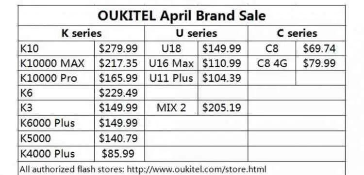 OUKITEL lança campanha de Abril com produtos desde $69.74 2