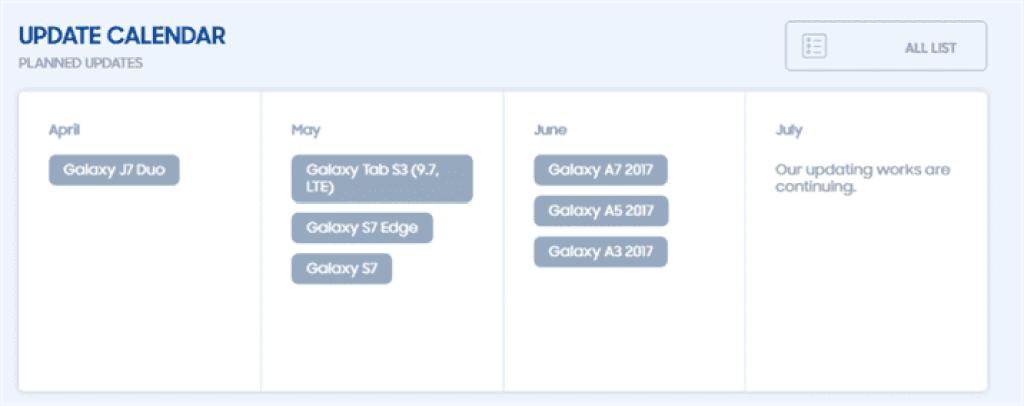 Galaxy S7 e S7 edge começarão a receber o Oreo a 18 de Maio 1