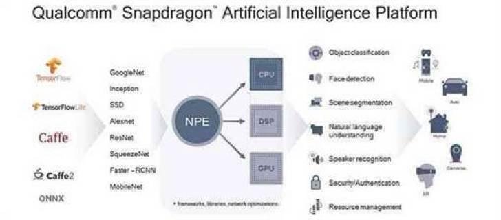 Qualcomm Snapdragon 710 e Snapdragon 730 totalmente revelados 2