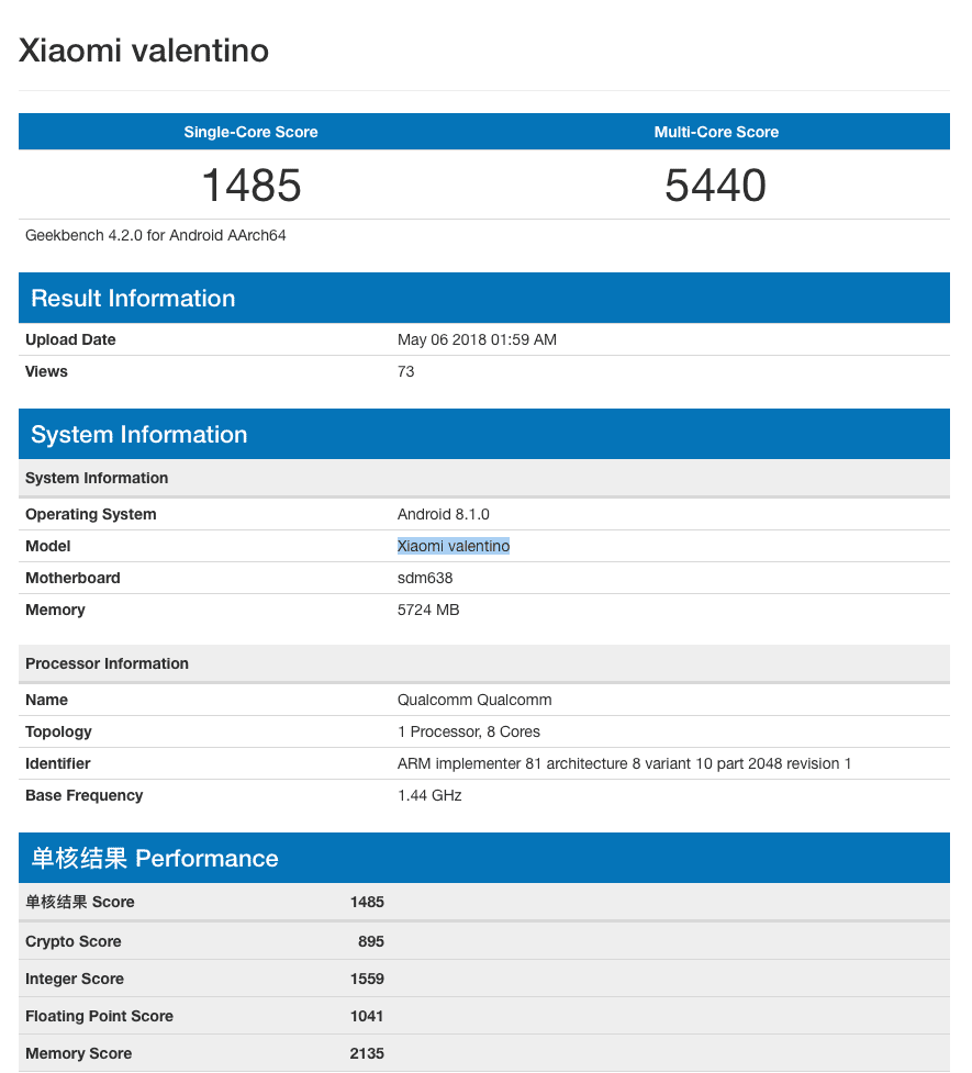 Xiaomi Valentino aparece no GeekBench com um surpreendente Snapdragon 638 1