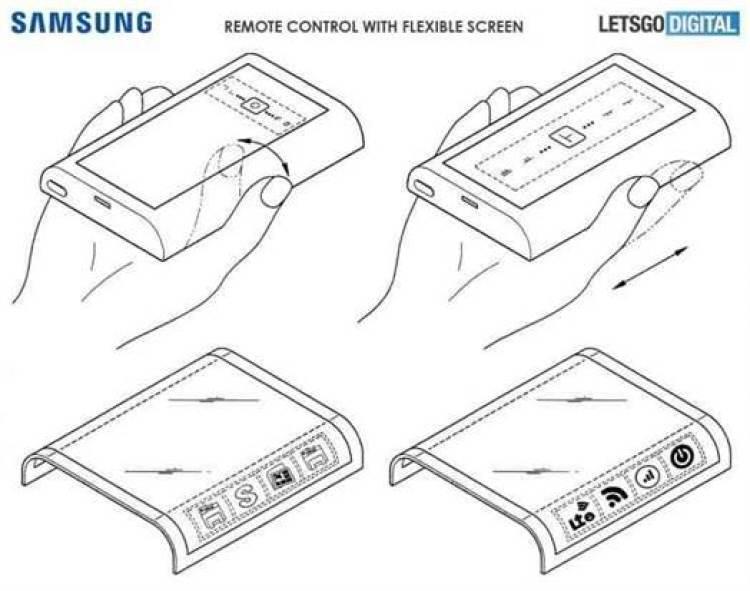patente para o controlo remoto da Samsung TV