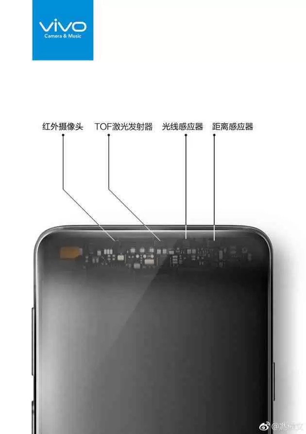 VIVO Anuncia nova tecnologia TOF 3D na GSMA MWC Shanghai 2018 1