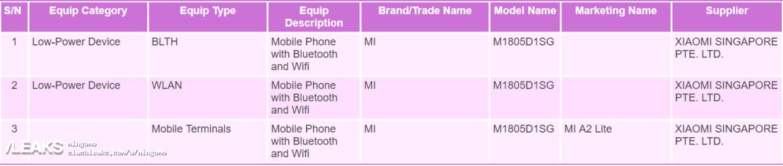 Xiaomi Mi A2 Lite passa pela entidade reguladora 1