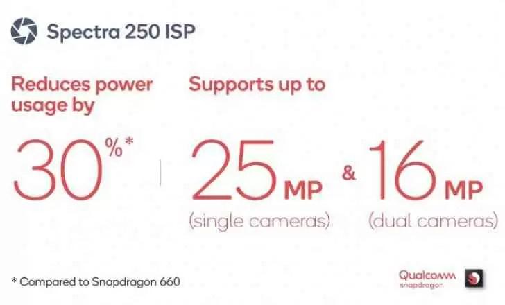 Qualcomm anuncia o Snapdragon 670 como sucessor do Snapdragon 660 3