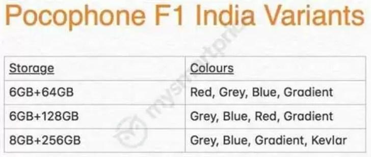 Xiaomi Pocophone F1 será o aparelho mais rápido da sua classe, Snapdragon 845 confirmado 2