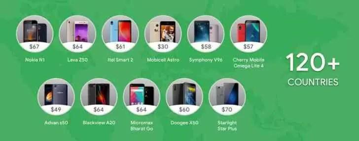 Android Pie (Go Edition) chega com armazenamento otimizado e tempos de inicialização mais rápidos 1