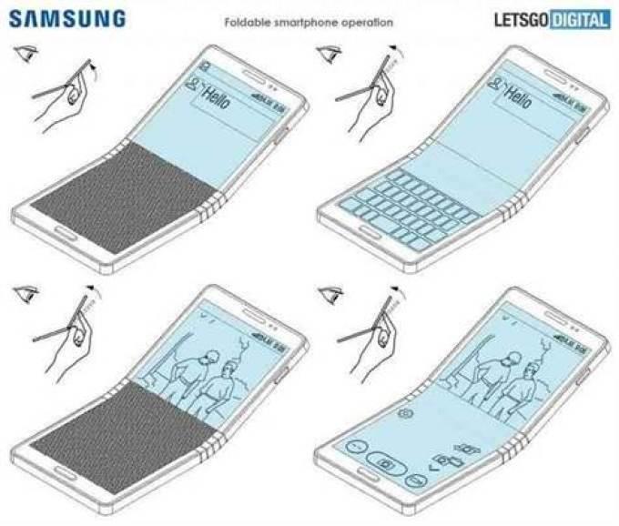 Samsung Galaxy X Functionality Patent