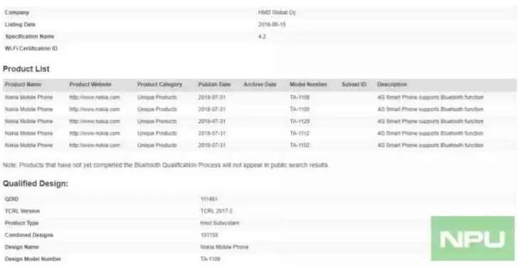 Certificação Bluetooth para o Nokia 5.1 Plus
