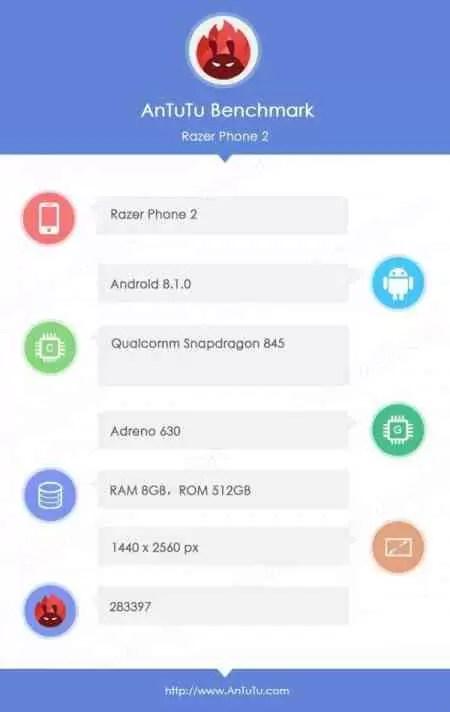O Razer Phone 2 agora faz uma aparição no AnTuTu com 512 GB de armazenamento 2