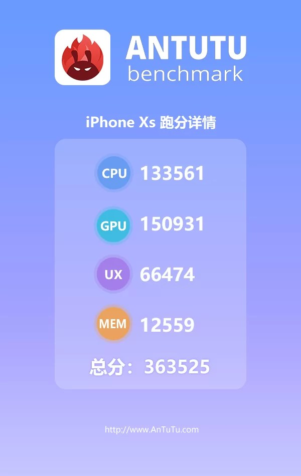 Apple A12 iPhone Xs AnTuTu