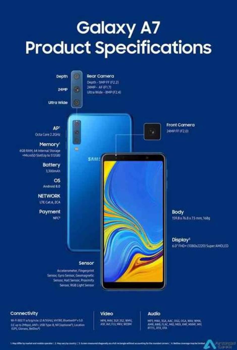 Galaxy A7 2018 vs A7 2017 vs A8 + especificações e comparação de tamanho 2