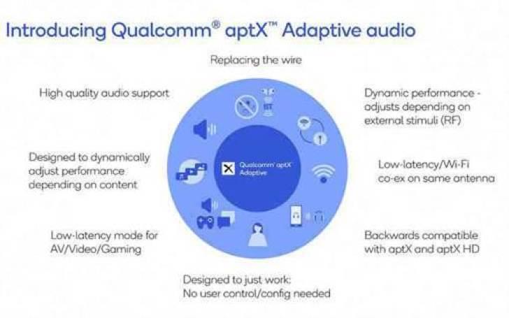 Resumo adaptativo do aptX