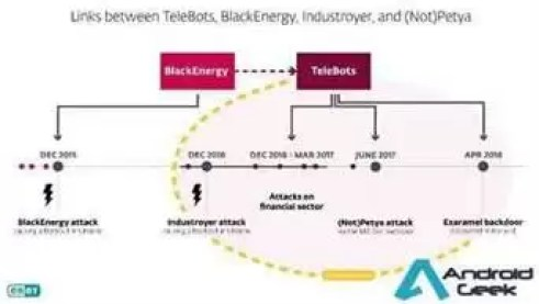 ESET descobre ligação entre os dois maiores ataques de sempre 2