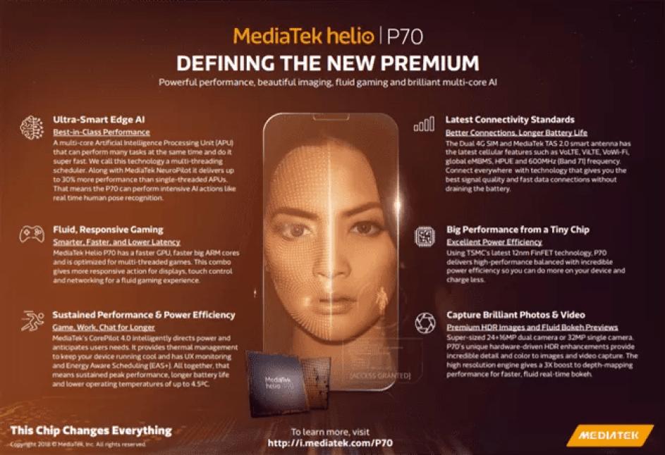 Infográfico Helio P70