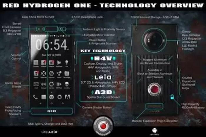 Estas são as especificações completas do RED Hydrogen One, o primeiro smartphone holográfico 2