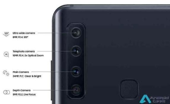 Samsung Galaxy A9: (Quase) Tudo sobre o primeiro smartphone com quatro câmaras 2