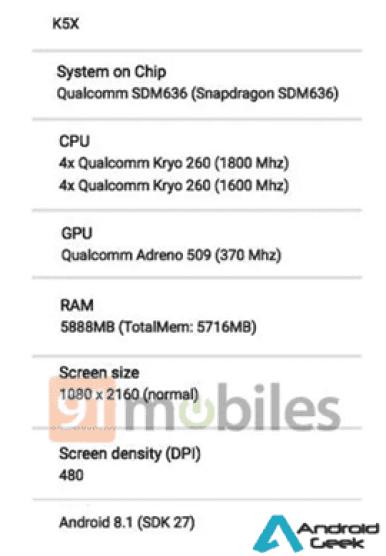 Especificações reveladas do Lenovo K5X revelam Snapdragon 636 + 6GB RAM 1