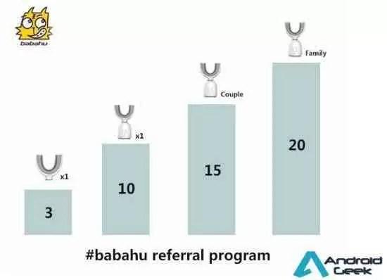"""Primeira escova de dentes elétrica AI de 360 graus do mundo """"Babahu X1"""" alcançou o objetivo de 500% no Indiegogo 2"""