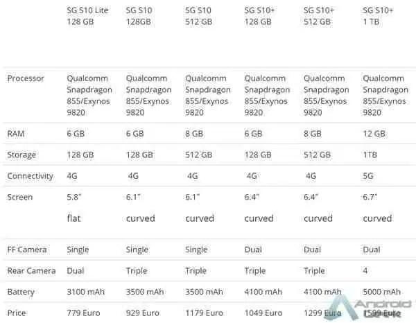 Samsung Galaxy S10 - opções de cores reveladas 4