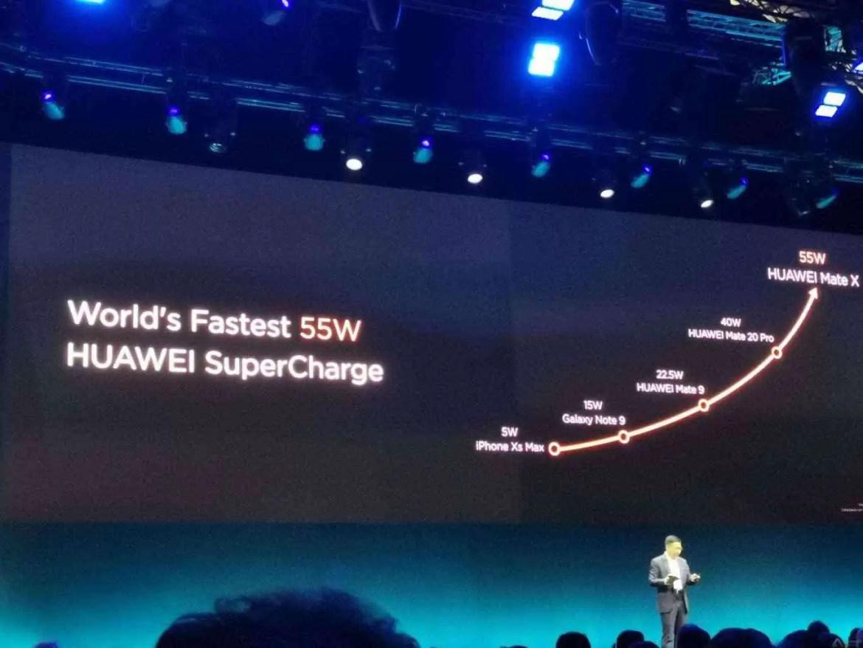 Primeiro olhar Huawei Mate X: Três modos de ecrã, quatro Câmaras, 5G 4